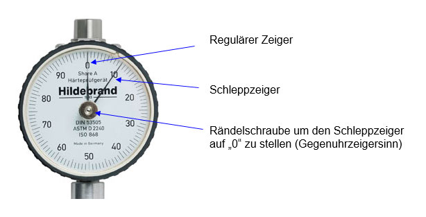 Durometer drag pointer
