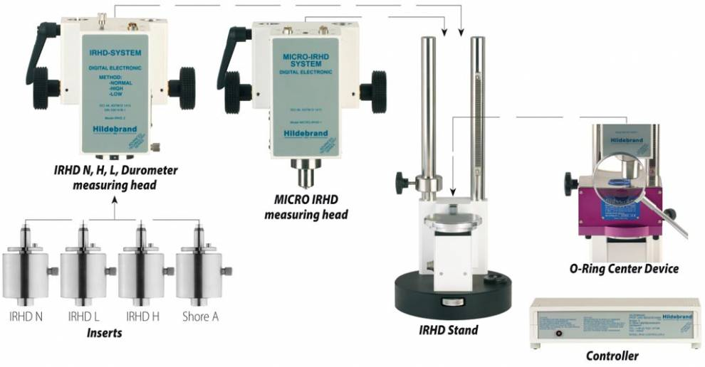 IHRD Hardness Testing Overview Micro and Macro